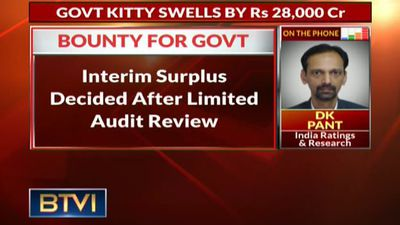 RBI Interim surplus decided after limited audit review