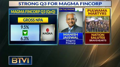 Strong Q3 for Magma Fincorp