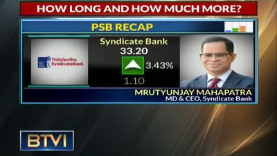 PSB recap: Syndicate Bank to get Rs 1,602 Cr