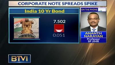 Corporate Note Spreads Spike