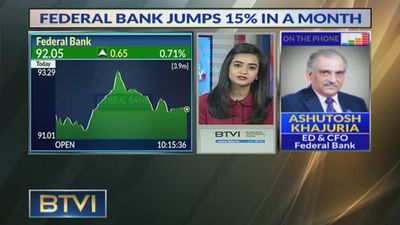 Federal Bank Jumps 15% In A Month
