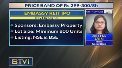 Embassy REIT IPO Opens Today