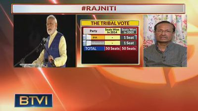 How did BJP ace the 2014 elections in the Tribal belt?