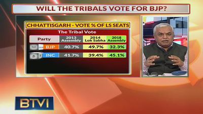 Will the Tribals Vote For BJP?
