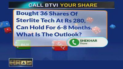 CALL BTVI: Experts Give Stock-Specific Information, Provide Recommendations