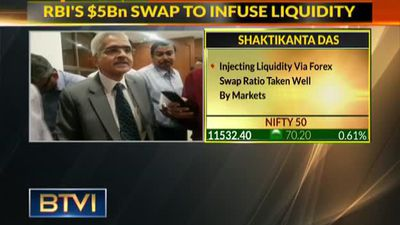 Forex swap for liquidity received well: RBI Governor