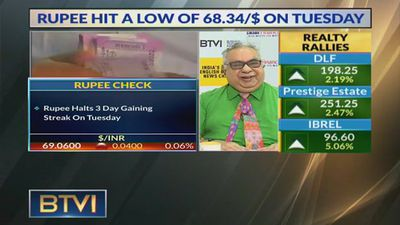 Rupee positive streak shows trends of continuity