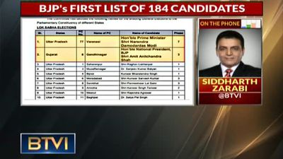 BJP Releases First List of 184 Candidates