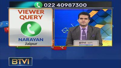 CALL BTVI: Get Experts' Advice On Stock Target, Stop Loss & Trading Levels