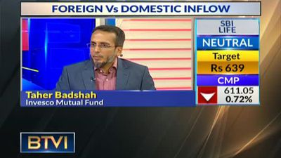 Foreign vs Domestic Inflow