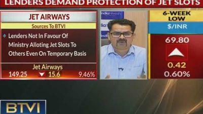 Lenders want civil aviation ministry to protect Jet slots