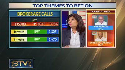 Vinita Sharma's top bets & stocks to keep on radar