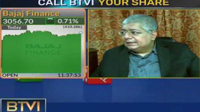 CALL BTVI: Key insights on fundamentals and technicals from experts for smart investment decisions