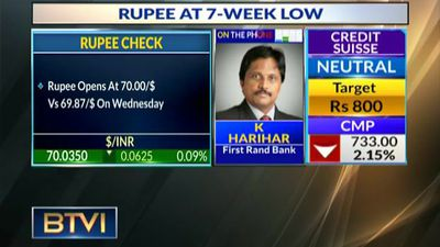 Rupee hits 7-week low