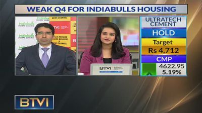 Indiabulls Housing Fin profit down in Q4
