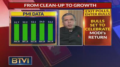 May See Some Re-Rating Post Election Verdict: Ajay Bagga, Market Expert