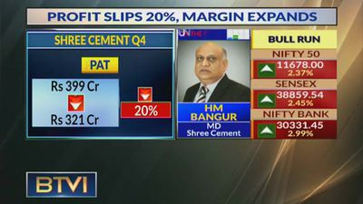 Expect Cement Demand To Pick Up Post Elections: HM Bangur, Shree Cement