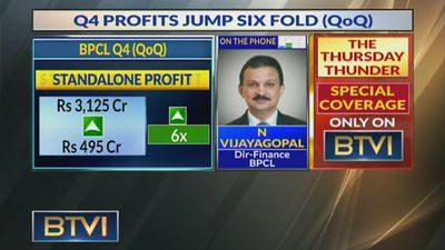BPCL Q4 Profits Jump Six Fold Quarter on Quarter