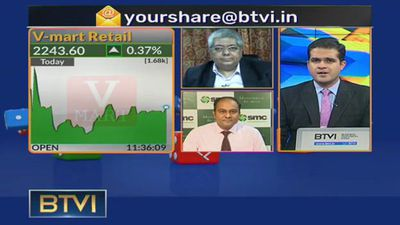 CALL BTVI: Maximize Good Returns And Minimize Losses With Experts' Guidance