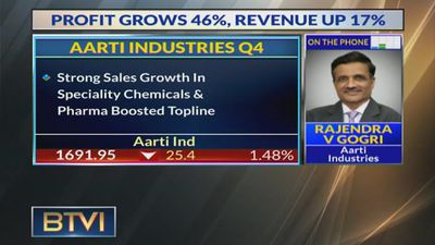 Expect pharma EBITDA growth near 40% for FY20: Rajendra Gogri, Aarti Industries