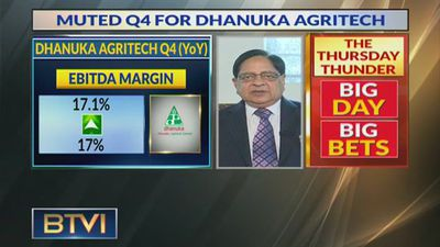 Farmer And Agri Distress Impacted Company Results: MK Dhanuka, Dhanuka Agritech