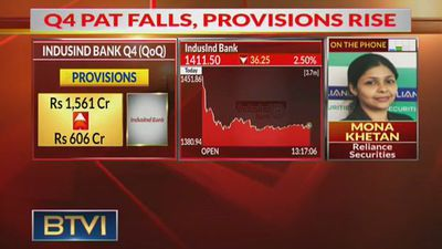 IndusInd Bank Q4 net profit falls to Rs 360 crore