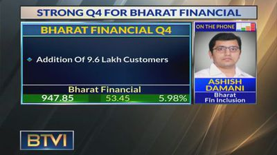 Bharat Financial Inclusion Q4 posts 50% profit jump