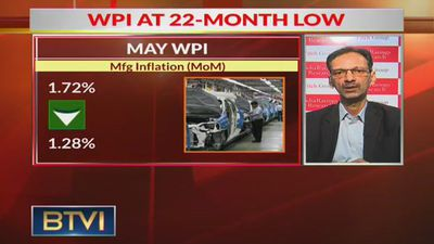 WPI Inflation Eases To 22-Month Low Of 2.45% In May