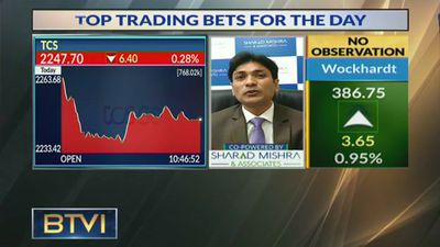 Markets and trading strategies with Sharad Mishra
