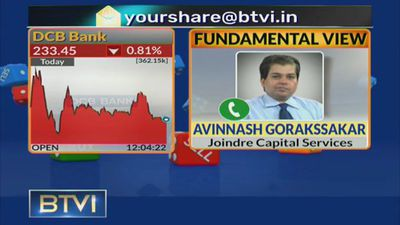 Call BTVI: Expert Guidance and key insights for risk free trading
