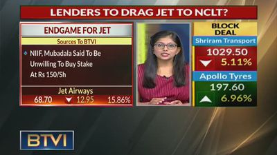 Lenders Likely To Take The NCLT Route For Jet Airways