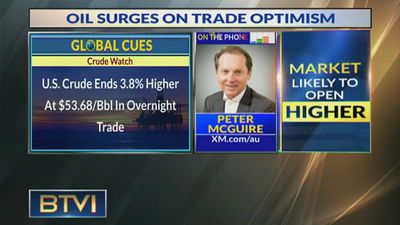 Markets await Fed move, US-China talks, Opec decision: Peter McGuire