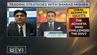Trading Strategies With Sharad Mishra