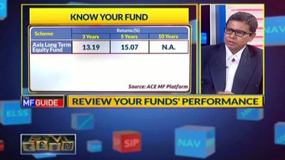How To Choose Best Mutual Funds For Wealth Creation?