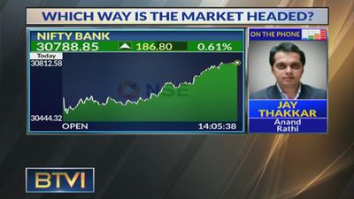 Market view with Jay Thakkar, Anand Rathi