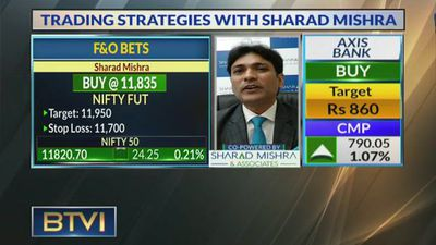 How to trade Nifty and Nifty Bank? Sharad Mishra offers strategies