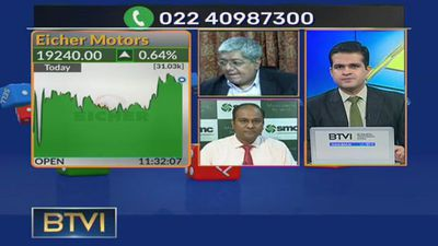 CALL BTVI: Experts Tell You What To Buy, Sell Or Hold