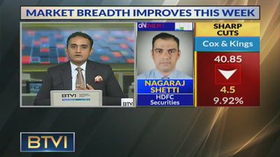 PSU Banks showing strong bounce back: Nagaraj Shetti, HDFC Sec