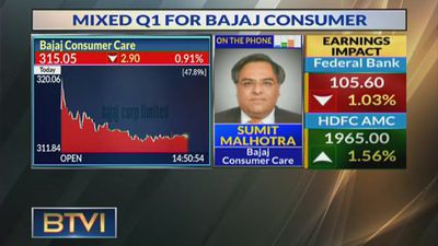 Pricing will not see much movement: Sumit Malhotra, Bajaj Consumer Care