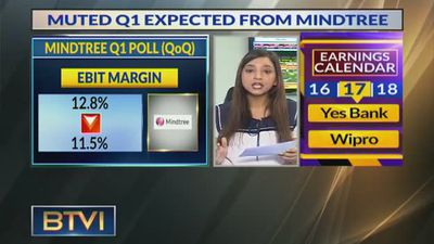 Mindtree Q1 Expectation: Profit to slip 11%