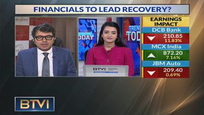 Will financials lead market recovery?