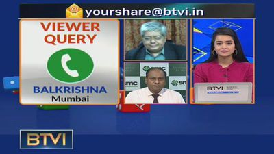CALL BTVI: Experts Provide Selling And Stop Loss Levels To Get Good Benefit Out Of Stock Market