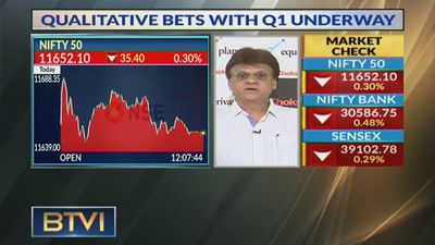 Will Not Be Surprised If Interest Rates Are Cut By 50 bps: Deven Choksey