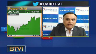 CALL BTVI: Here Are Stock Trading Ideas From Market Experts