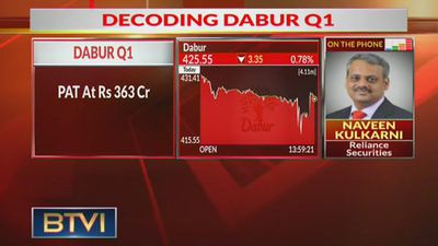 Decoding Dabur India Q1 Numbers