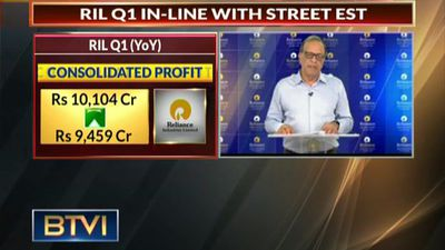 RIL Mgmt: GRM Remained Relatively Flat In Q1