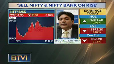 Sharad Mishra Charts His Top bets
