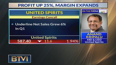 United Spirits' Management On Q1 Results