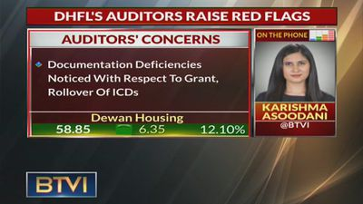 Auditors To DHFL Raise Red Flags