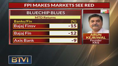 FPI Tax Worries Spook Blue Chips